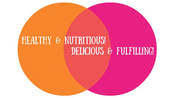 The Healthy vs. Tasty Venn Diagram